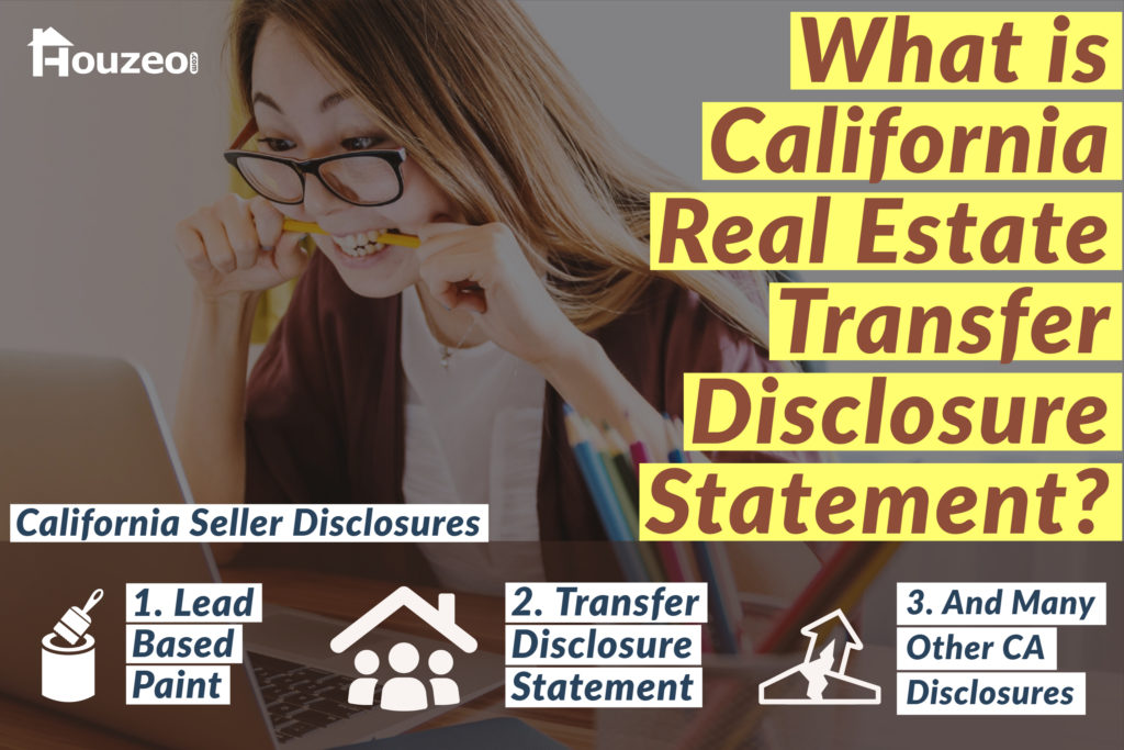 What is California Real Estate Transfer Disclosure Statement?