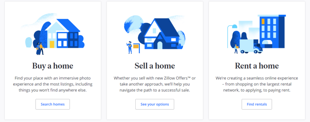 Your Guide in Listing Your Home on Zillow For Sale By Owner