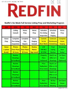 Redfin Listing Calendar